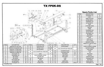Fp8k Ds Parts Breakdown